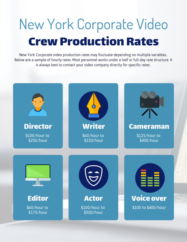 New York Corporate Video Crew Production Rates