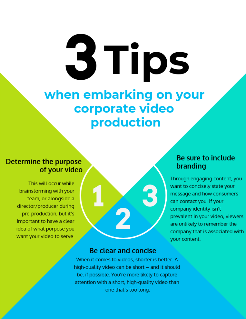 corporate video production tips