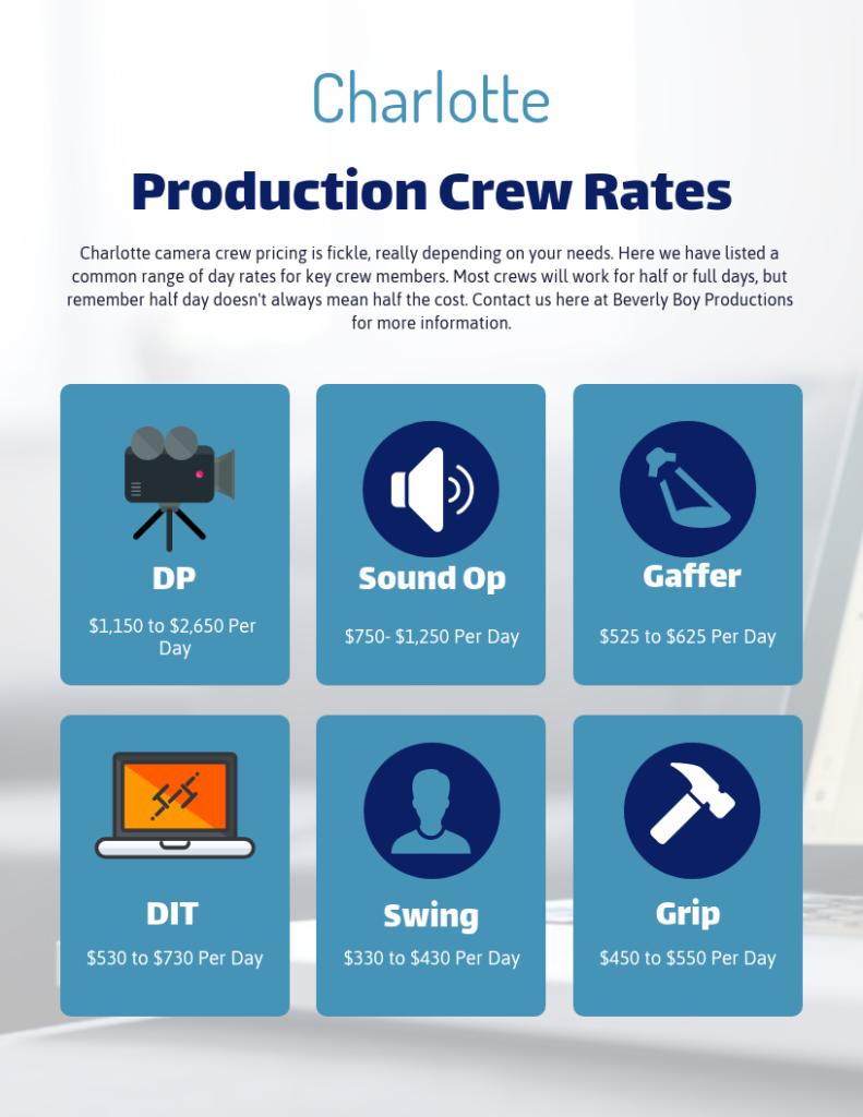 Charlotte Production Crew Rates