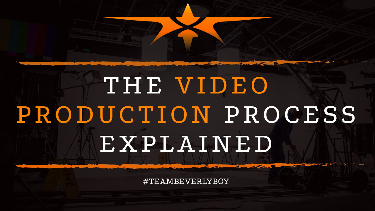 The Video Production Process Explained