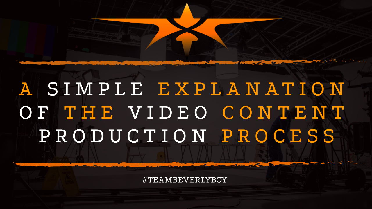 A Simple Explanation of the Video Content Production Process