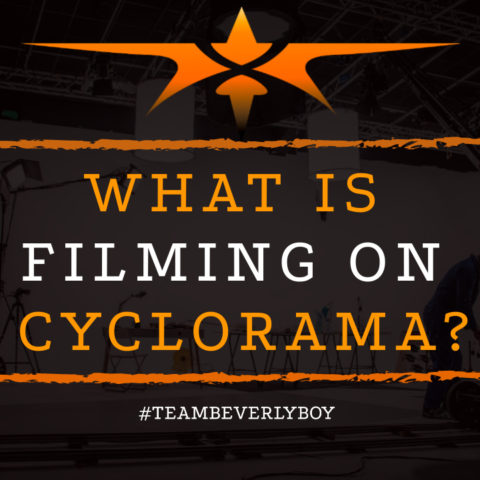 What is Filming on Cyclorama